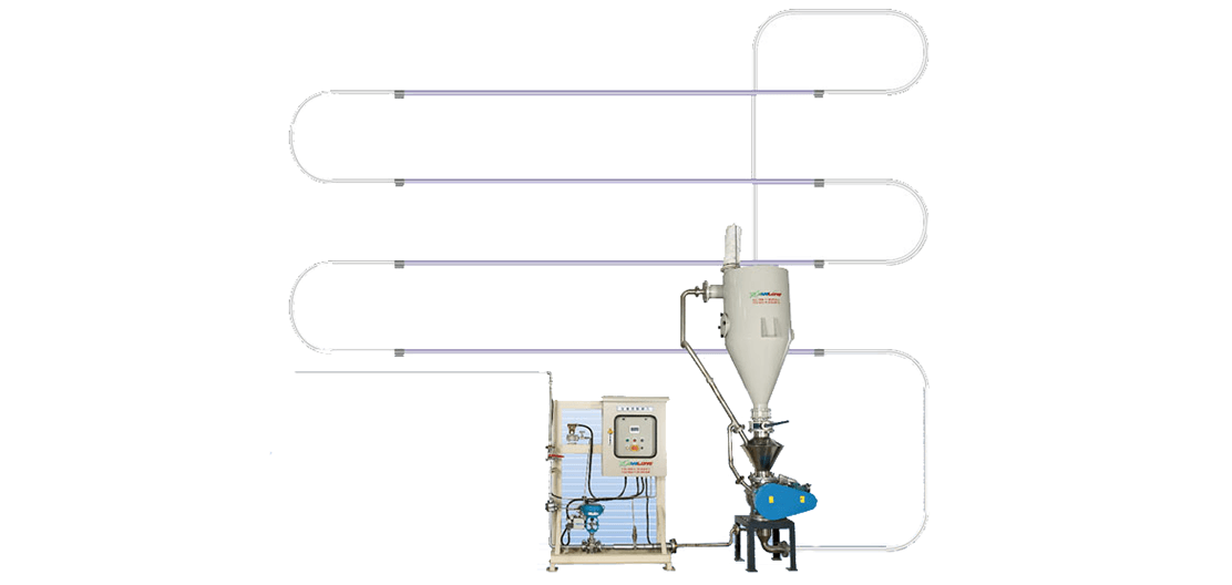 Pellet Conveying System